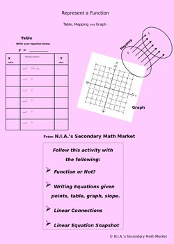 Represent a Function - Table, Mapping, & Graph