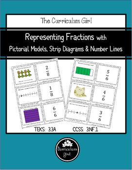 Representing Fractions-Pictorial Models, Strip Diagrams &