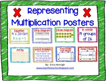 Representing Multiplication Posters 3rd-4th Grade