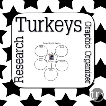 Research Graphic Organizer Turkeys