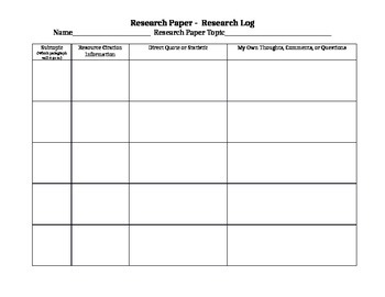 Research Log for Research Paper