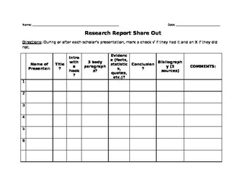Research Paper Student Share Out - Protocol and Checklist