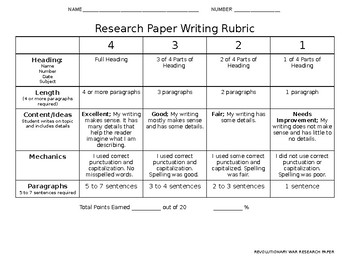 Research Paper Writing/Grading Rubric