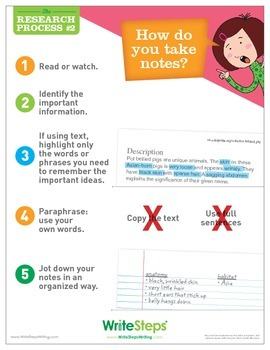 Research Poster #2: How do you take notes?