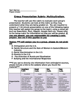 Research project: multiculturalism
