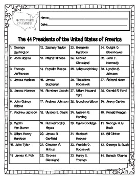 Researching the Presidents of the United States of America