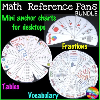 Math Center Idea Mini Anchor Chart for Tables Fractions Wo