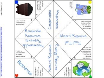 Resources Cootie Catchers