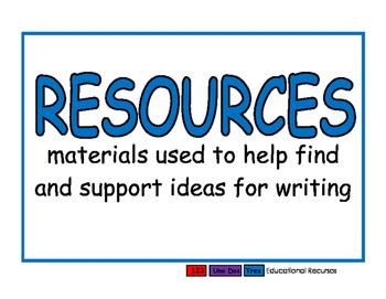 Resources blue