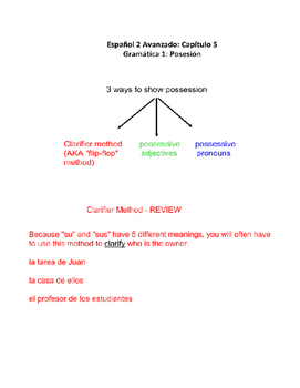 Resources for Spanish teachers (possession)