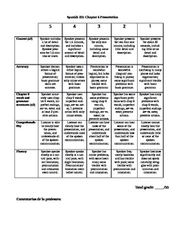 Resources for Spanish teachers (presentation in imperfect tense)