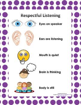 Respectful Listening Poster