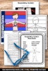 Respiratory Body System Interactive Notebook Activity for