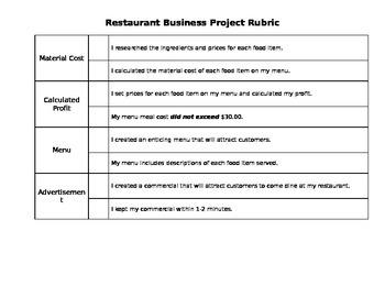 Restaurant Business Project Rubric (CALCULATING PROFIT)