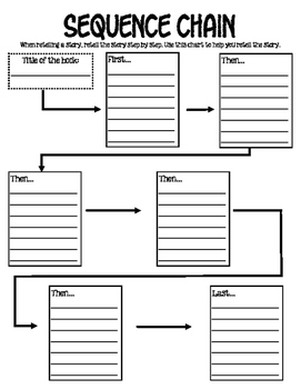 Retell step by step