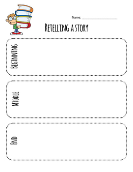 Retelling A Story: Beginning Middle and End