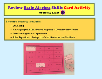 Review Basic Algebra Concepts