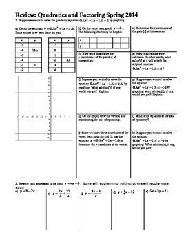 Review Quadratics and Factoring Spring 2014