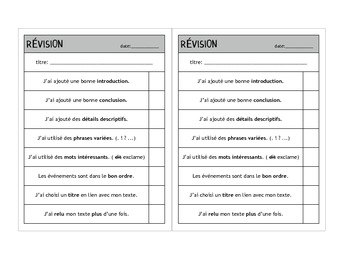 Revision, Correction et Conference checklists - Writing pr