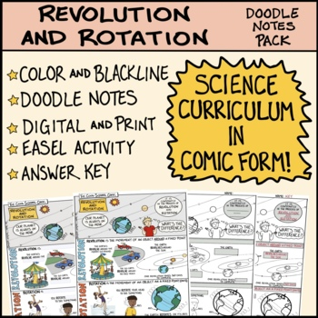 Revolution vs Rotation Poster