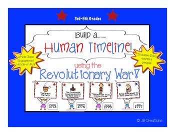revolutionary war timeline worksheet free worksheets library download and print worksheets. Black Bedroom Furniture Sets. Home Design Ideas