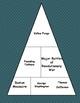 Revolutionary War Pyramid Game