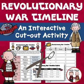 Revolutionary War Timeline Cut Out Activity