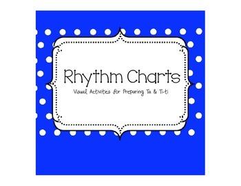 Rhythm Charts