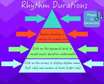 Rhythm Duration Pyramid SMART Software