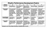 Rhythm Performance Scoring Rubric