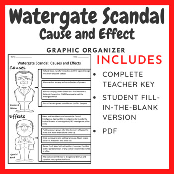 Richard Nixon Watergate Scandal: Cause and Effect Graphic