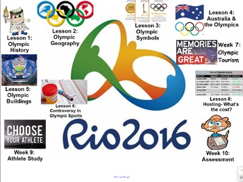 Rio Olympics 2016 (whole term's work done for you)