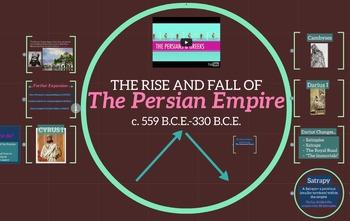 Rise and Fall of the Persian Empire- Cyrus I, Cambyses, Darius I