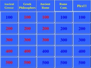 Unit 1 Rise of Civilization and Ancient Civilization Revie