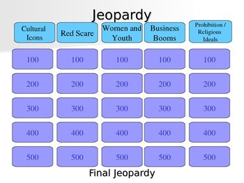Roaring 20s Jeopardy Game