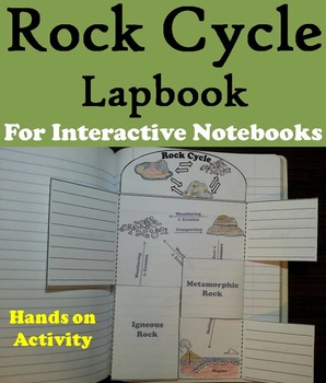 Rock Cycle Activity (Geology Unit)