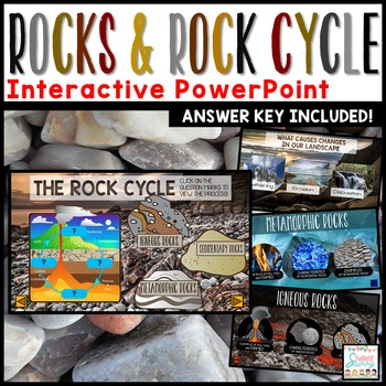 Rock Cycle Interactive PowerPoint