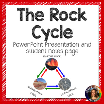 The Rock Cycle SMART notebook presentation