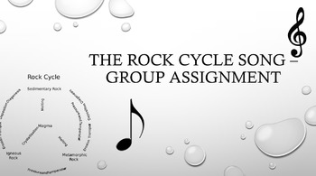 Rock Cycle Song Group Assignment