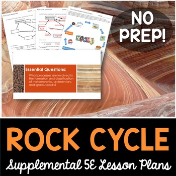 Rock Cycle - Supplemental Lesson - No Lab