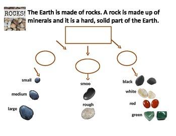 Rock Sorting Graphic