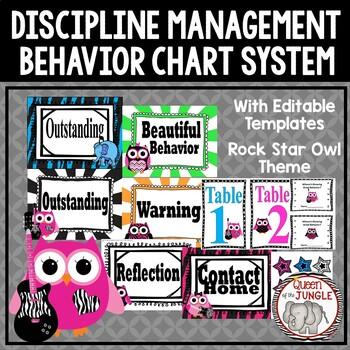 Discipline Management Behavior Chart