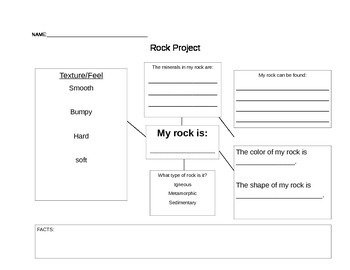 Rock Study Graphic Organizer
