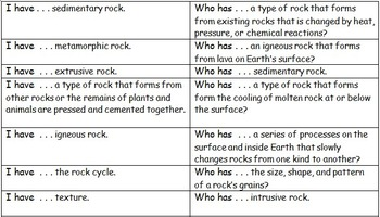 "Rocks Review Game - ""I have . . . , Who has . . .?"""