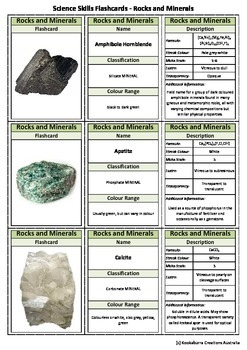 Rocks and Minerals Flashcards - 54 Flashcards - Clear Pict