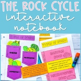 Rocks and The Rock Cycle Interactive Notebook Activities