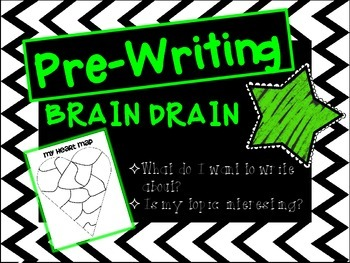 Rockstar Themed Writing Process Posters