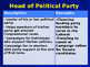 Roles of the President Powerpoint and handout