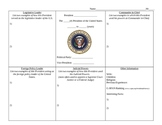 Roles of the President Web Activity