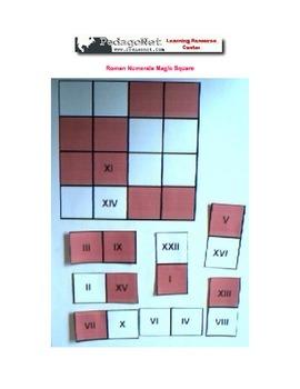 Roman Numerals Magic Square